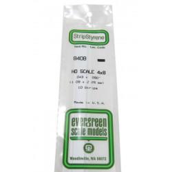 Preiser 10460 Figurines HO 1/87 Garde Républicaine on horseb. Standard bearers