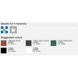 BRONCO CB35048 1/35 German Rheinmetall Long-Range Rocket and Launcher
