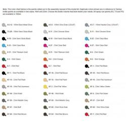 ITALERI 6005 1/72 Napoleonic Austrian Infantry