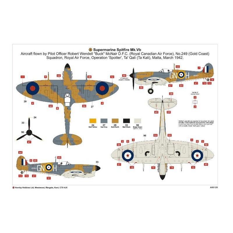 ITALERI 6078 1/72 Forces Spéciales Américaines – American Special Forces Vietnam