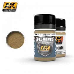 ITALERI 3680 1/24 Porsche 911 Carrera America Roadster