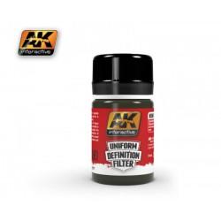 Riich RV35014 1/35 East Meet West Elbe River 1945