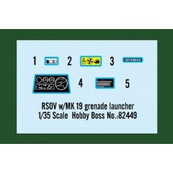 Academy 13415 1/35 M1151 Enhanced Armament Carrier