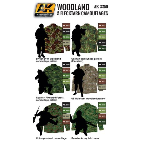 AK Interactive AK3250 WOODLAND AND FLECKTARN CAMOUFLAGES 6x17ml