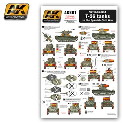 AK Interactive AK801 Nationalist T-26 tanks Spanish Civil War Wet Transfer