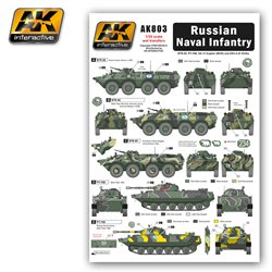 AK Interactive AK803 Russian Naval Infantry Wet Transfer