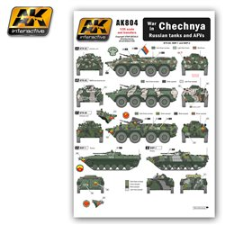 AK Interactive AK804 CHECHNYA War in Russian tanks and AFVS Wet Transfer