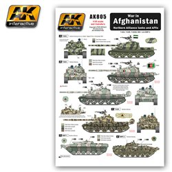 AK Interactive AK805 War in AFGHANISTAN Nosthern Alliance tanks and AFV Wet Transfer
