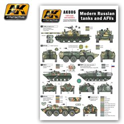 AK Interactive AK806 Modern Russian Tanks and AFVs Wet Transfer