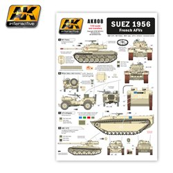 AK Interactive AK808 SUEZ 1956 FRENCH AFVS Wet Transfer