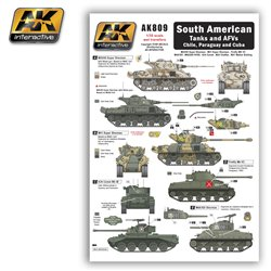 AK Interactive AK809 SOUTH AMERICAN Tanks and AFVs Chile, Paraguay and Cuba