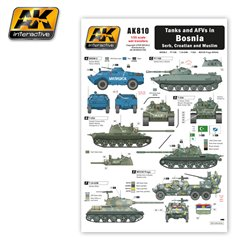 AK Interactive AK810 TANKS AND AFVS IN BOSNIA Wet Transfer