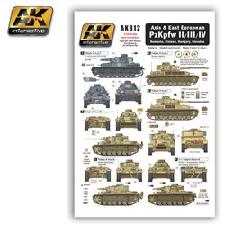 AK Interactive AK812 Axis & East European PzKpfw II/III/IV Wet Transfer
