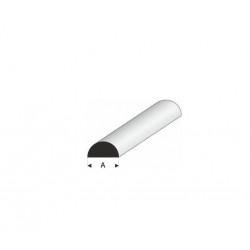 MIG Productions Filter F245 Filtre Brun pour Vert Foncé – Brown for Dark Green 35ml