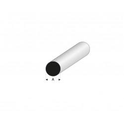 MIG Productions Filter F419 Filtre Orange Pour Désert – Orange for Desert Camo 35ml