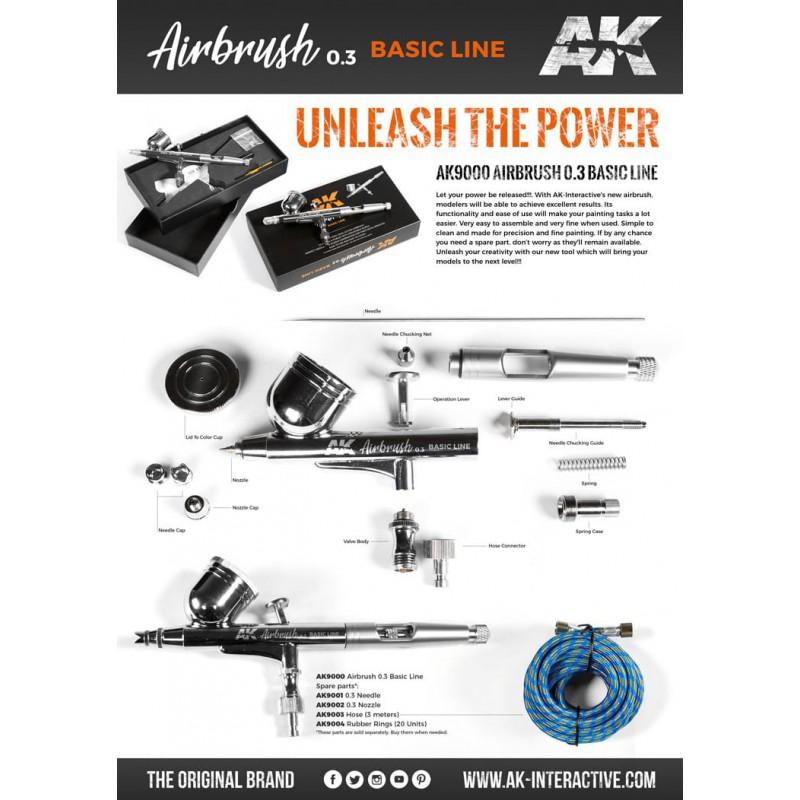 ITALERI 7072 1/72 Sd.Kfz..265 Panzerbefehlswagen