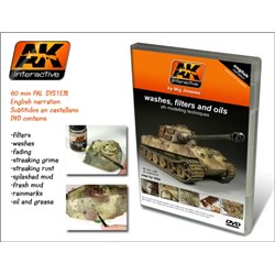 AK Interactive 000 DVD Enamel Weathering Techniques: Washes, fading and oils