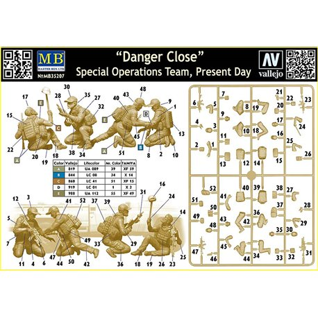 "MASTERBOX MB35207 1/35 ""Danger Close"""
