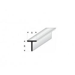 MASTERBOX MB35209 1/35 Protective Circle